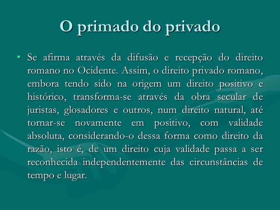 O primado do privado Se afirma através da difusão e recepção do direito romano no Ocidente. Assim, o direito privado romano, embora tendo sido na orig