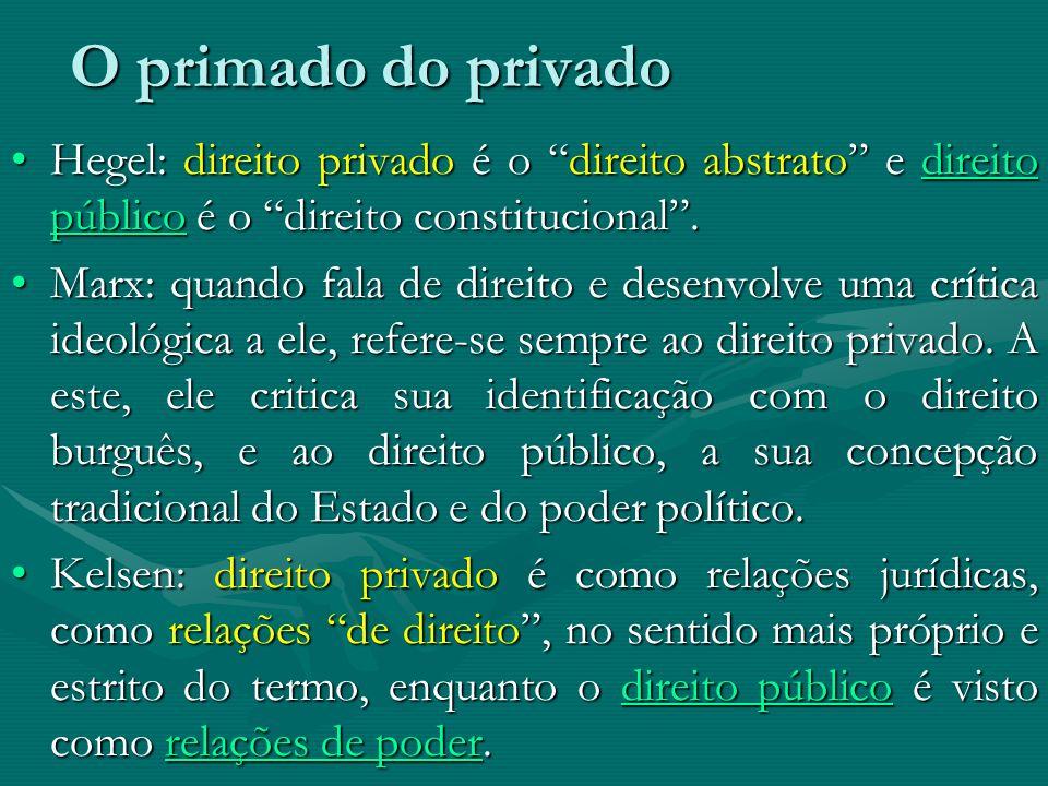 Hegel: direito privado é o direito abstrato e direito público é o direito constitucional.Hegel: direito privado é o direito abstrato e direito público