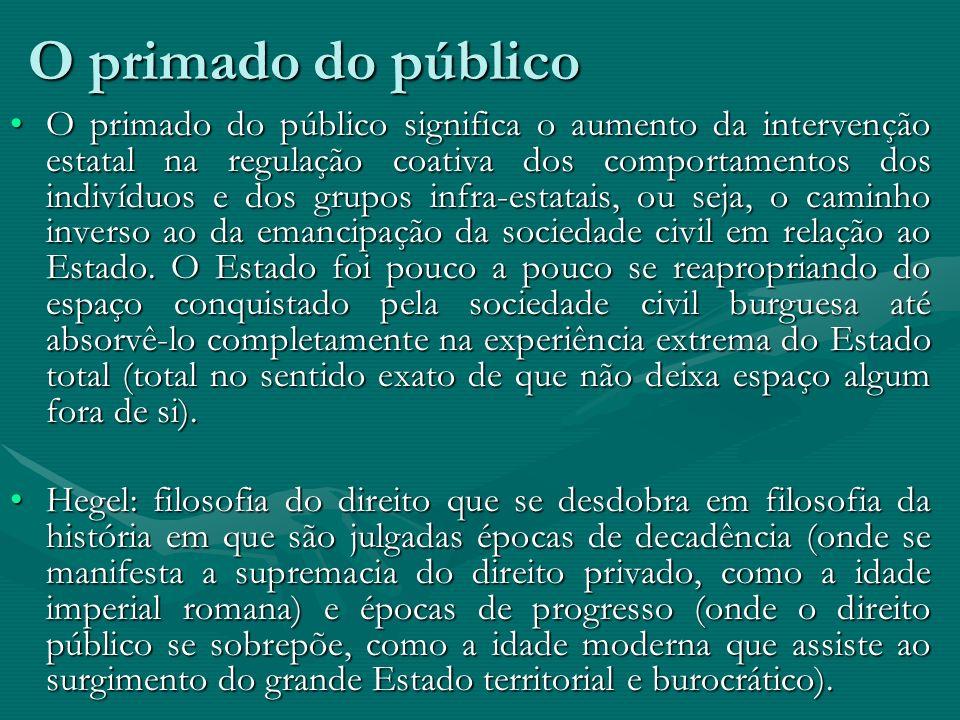 O primado do público significa o aumento da intervenção estatal na regulação coativa dos comportamentos dos indivíduos e dos grupos infra-estatais, ou