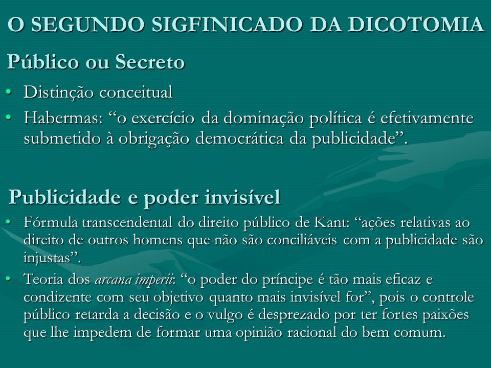 O SEGUNDO SIGFINICADO DA DICOTOMIA Distinção conceitualDistinção conceitual Habermas: o exercício da dominação política é efetivamente submetido à obr