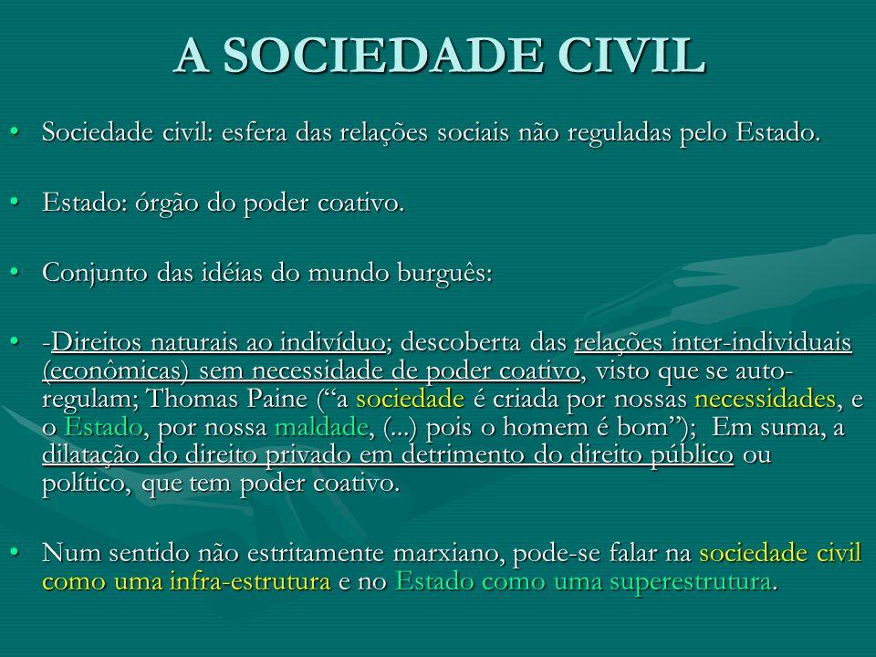 A SOCIEDADE CIVIL Sociedade civil: esfera das relações sociais não reguladas pelo Estado.Sociedade civil: esfera das relações sociais não reguladas pe