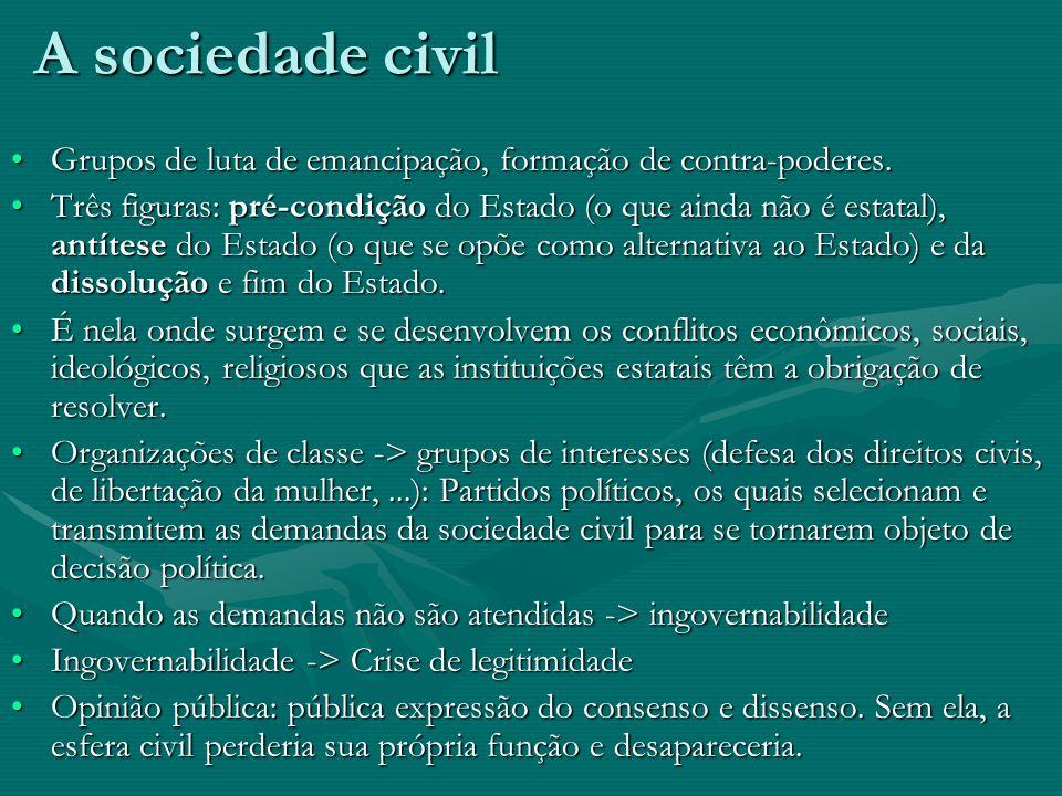 A sociedade civil Grupos de luta de emancipação, formação de contra-poderes.Grupos de luta de emancipação, formação de contra-poderes. Três figuras: p