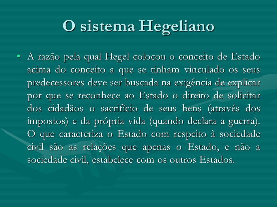 O sistema Hegeliano A razão pela qual Hegel colocou o conceito de Estado acima do conceito a que se tinham vinculado os seus predecessores deve ser bu