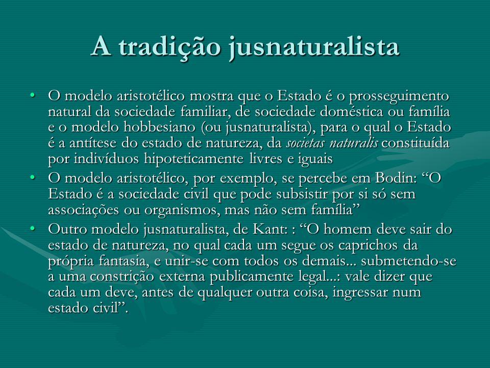 A tradição jusnaturalista O modelo aristotélico mostra que o Estado é o prosseguimento natural da sociedade familiar, de sociedade doméstica ou famíli