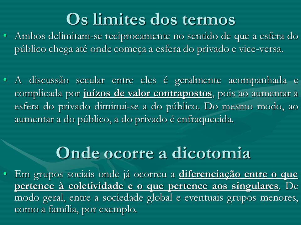Os limites dos termos Ambos delimitam-se reciprocamente no sentido de que a esfera do público chega até onde começa a esfera do privado e vice-versa.A