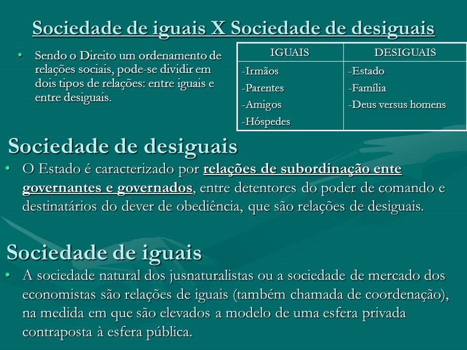 Sociedade de iguais X Sociedade de desiguais Sendo o Direito um ordenamento de relações sociais, pode-se dividir em dois tipos de relações: entre igua