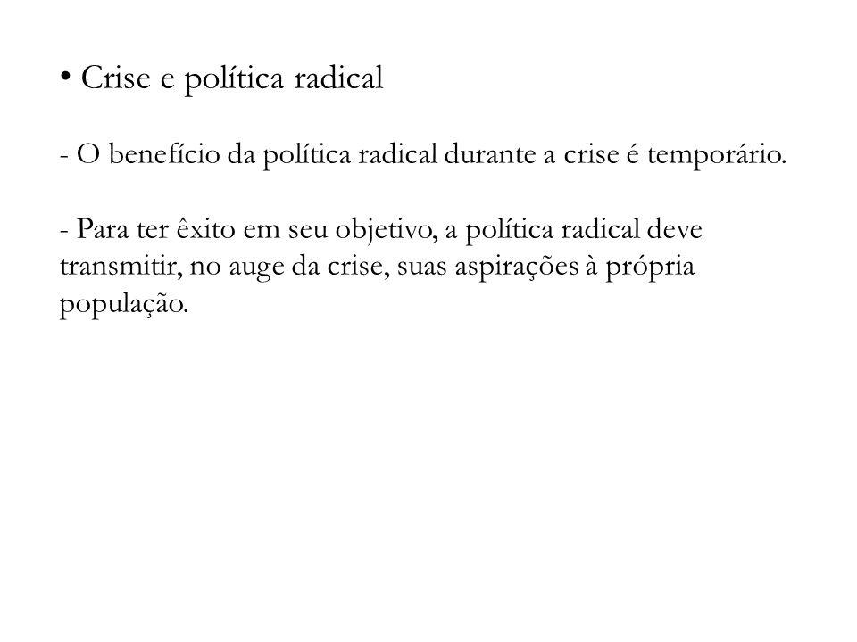 Crise e política radical - O benefício da política radical durante a crise é temporário. - Para ter êxito em seu objetivo, a política radical deve tra