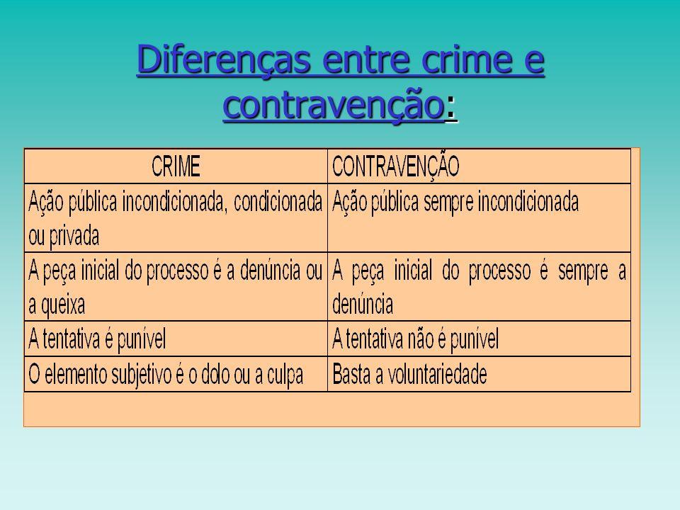 Diferenças entre crime e contravenção: