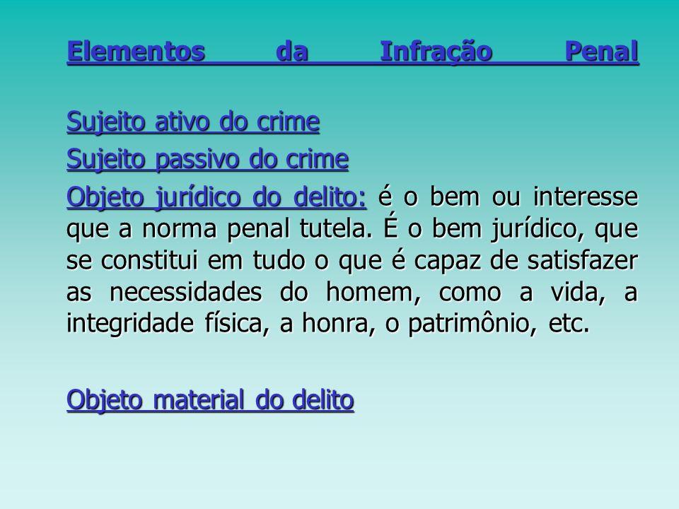 Elementos da Infração Penal Sujeito ativo do crime Sujeito ativo do crime Sujeito passivo do crime Objeto jurídico do delito: é o bem ou interesse que