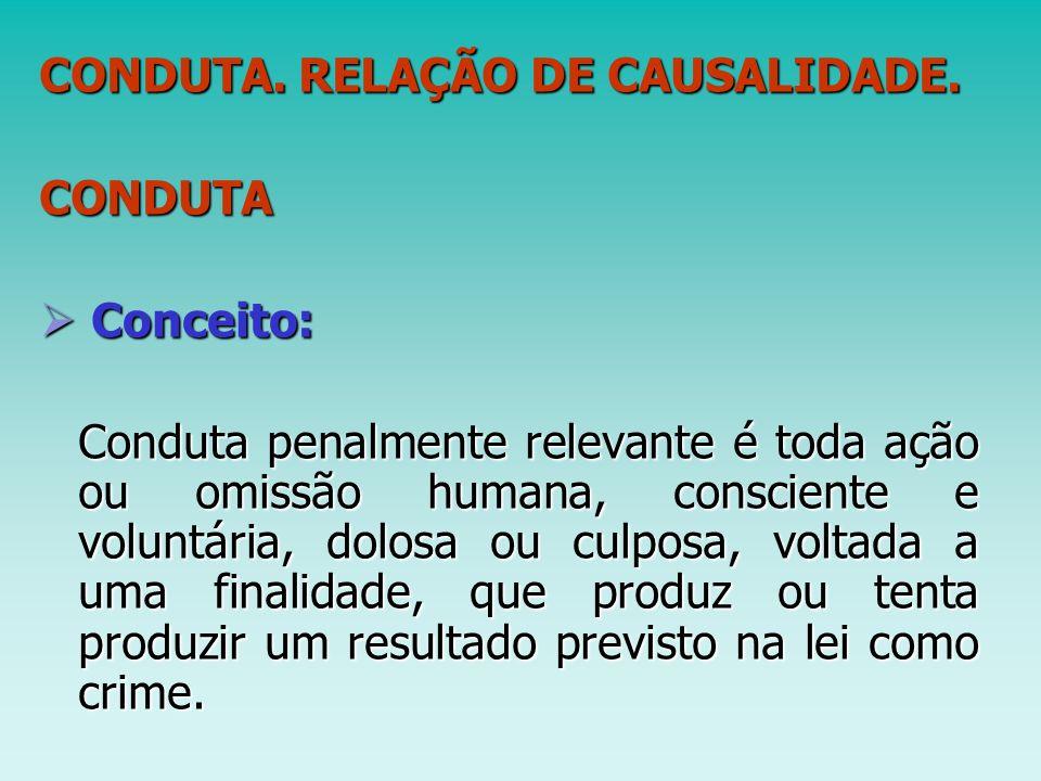CONDUTA. RELAÇÃO DE CAUSALIDADE. CONDUTA Conceito: Conceito: Conduta penalmente relevante é toda ação ou omissão humana, consciente e voluntária, dolo