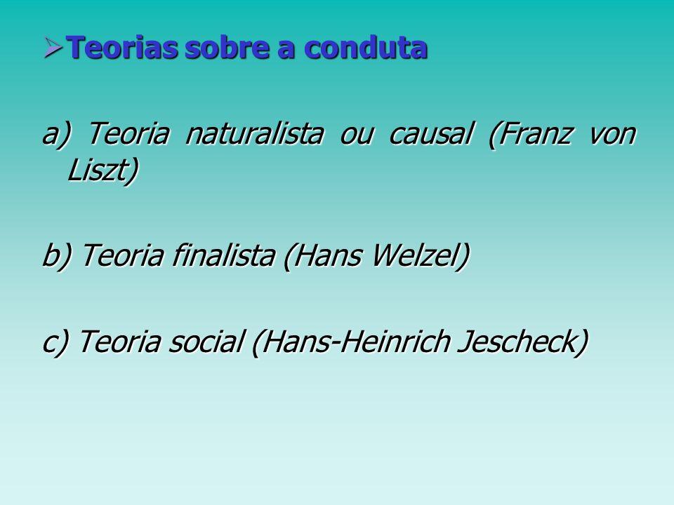 Teorias sobre a conduta Teorias sobre a conduta a) Teoria naturalista ou causal (Franz von Liszt) b) Teoria finalista (Hans Welzel) c) Teoria social (