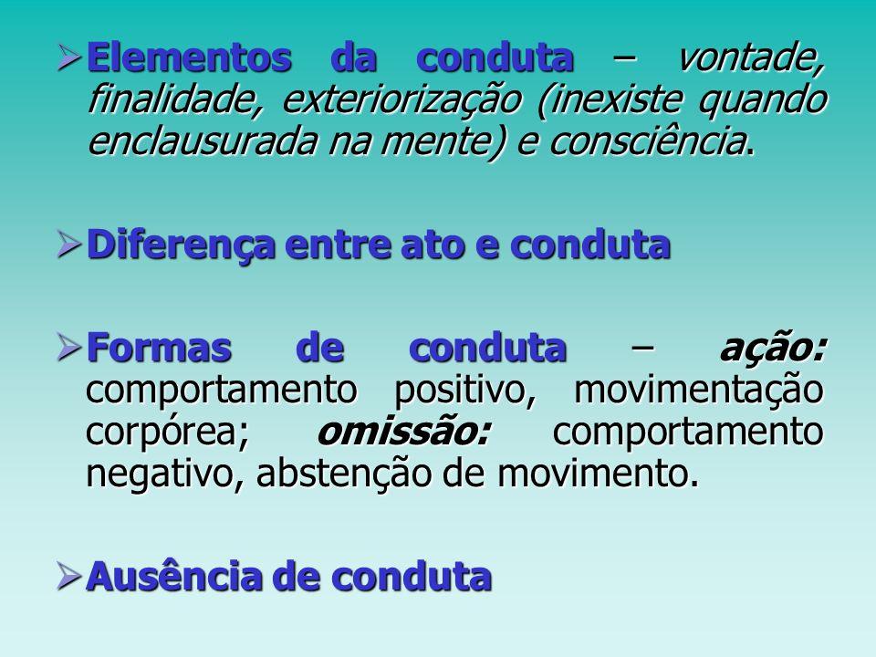 Elementos da conduta – vontade, finalidade, exteriorização (inexiste quando enclausurada na mente) e consciência. Elementos da conduta – vontade, fina