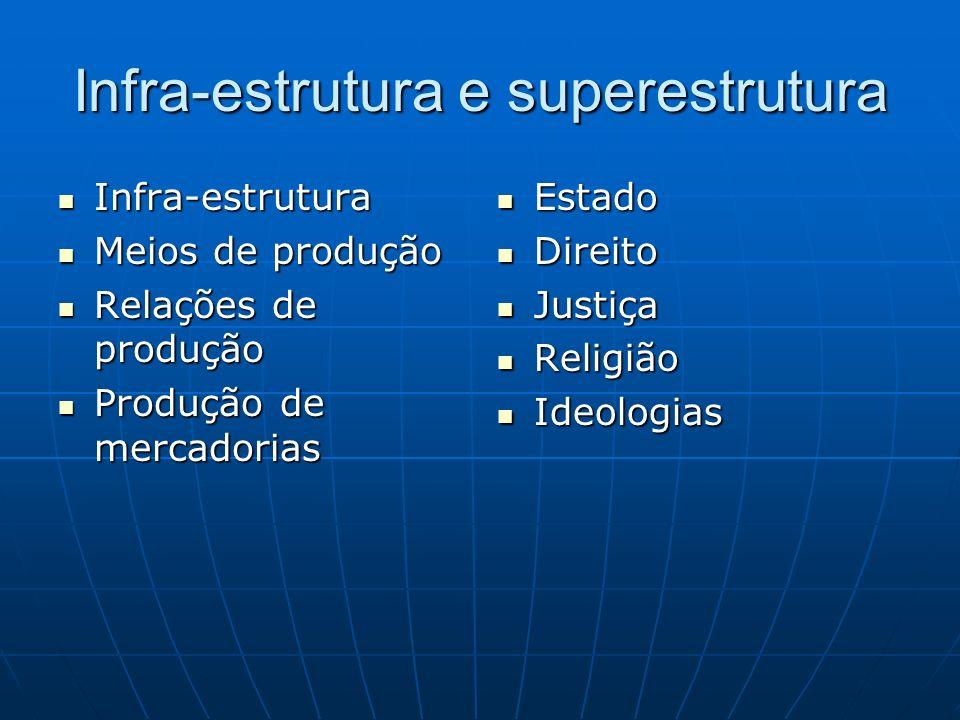 Infra-estrutura e superestrutura Infra-estrutura Infra-estrutura Meios de produção Meios de produção Relações de produção Relações de produção Produçã