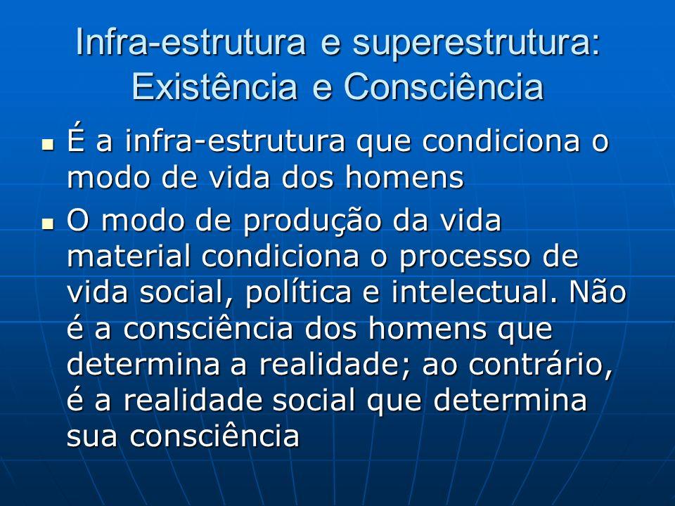 Infra-estrutura e superestrutura: Existência e Consciência É a infra-estrutura que condiciona o modo de vida dos homens É a infra-estrutura que condic