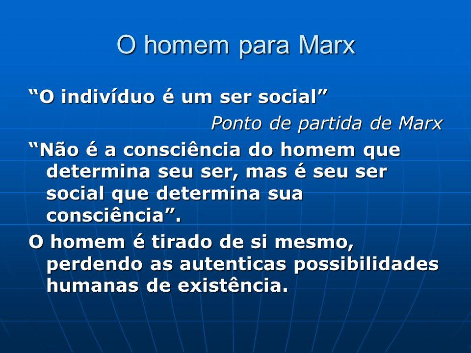 O homem para Marx O indivíduo é um ser social Ponto de partida de Marx Não é a consciência do homem que determina seu ser, mas é seu ser social que de