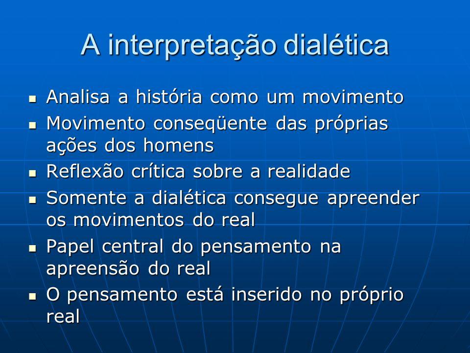 A interpretação dialética Analisa a história como um movimento Analisa a história como um movimento Movimento conseqüente das próprias ações dos homen
