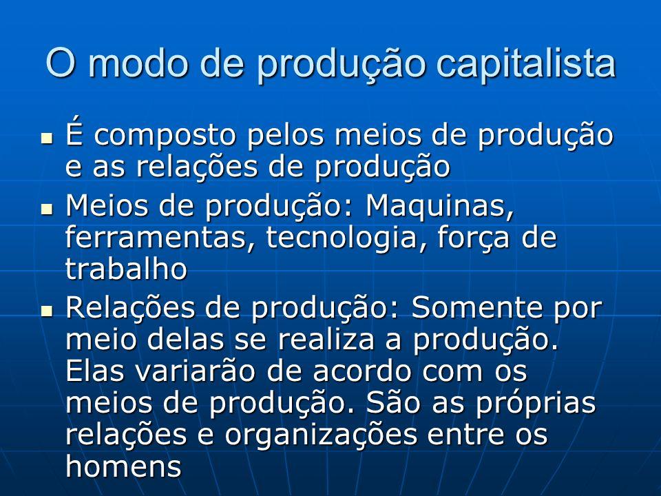O modo de produção capitalista É composto pelos meios de produção e as relações de produção É composto pelos meios de produção e as relações de produç