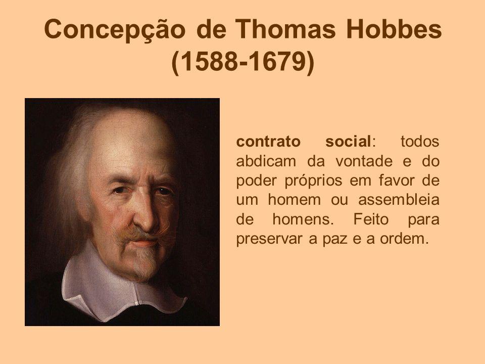 Concepção de Thomas Hobbes (1588-1679) contrato social: todos abdicam da vontade e do poder próprios em favor de um homem ou assembleia de homens. Fei