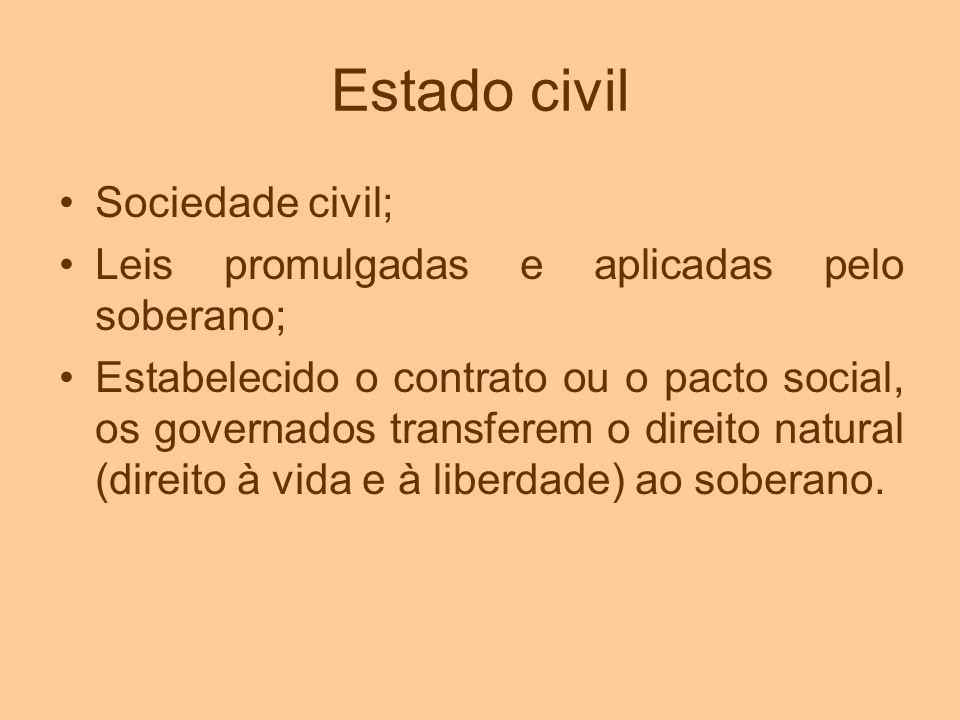 Estado civil Sociedade civil; Leis promulgadas e aplicadas pelo soberano; Estabelecido o contrato ou o pacto social, os governados transferem o direit