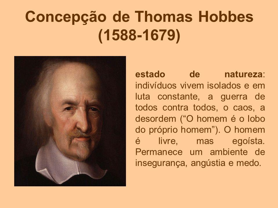 Concepção de Thomas Hobbes (1588-1679) estado de natureza: indivíduos vivem isolados e em luta constante, a guerra de todos contra todos, o caos, a de