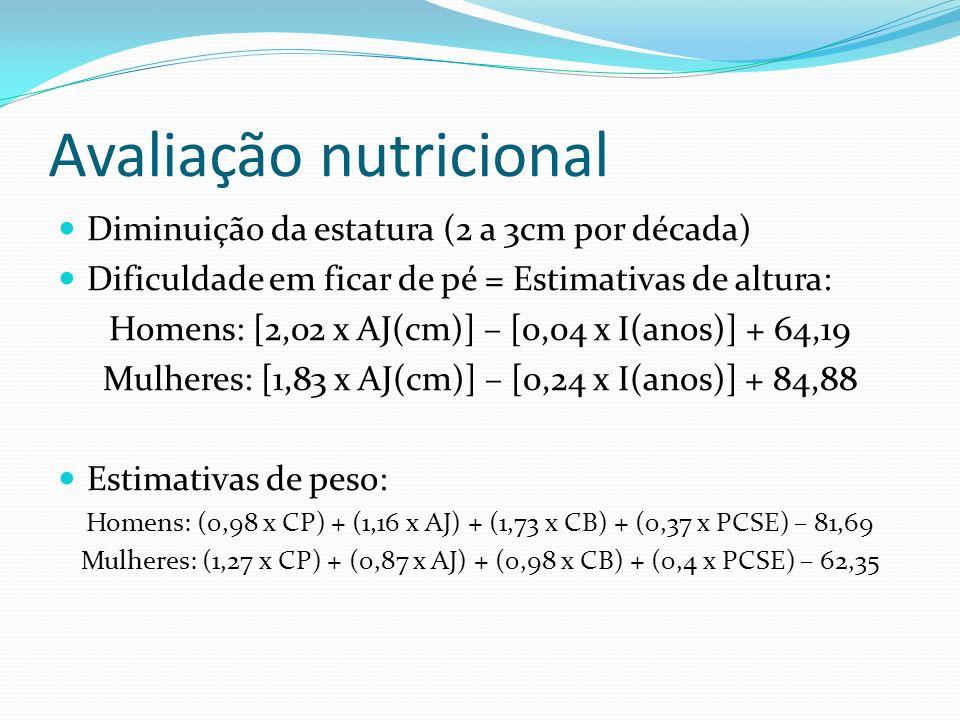 Avaliação nutricional Avaliar % de perda de peso Perda de peso em relação ao tempo TempoPerda significativaPerda grave 1 semana1-2>2 1 mês5>5 3 meses7,5>7,5 6 meses10>10
