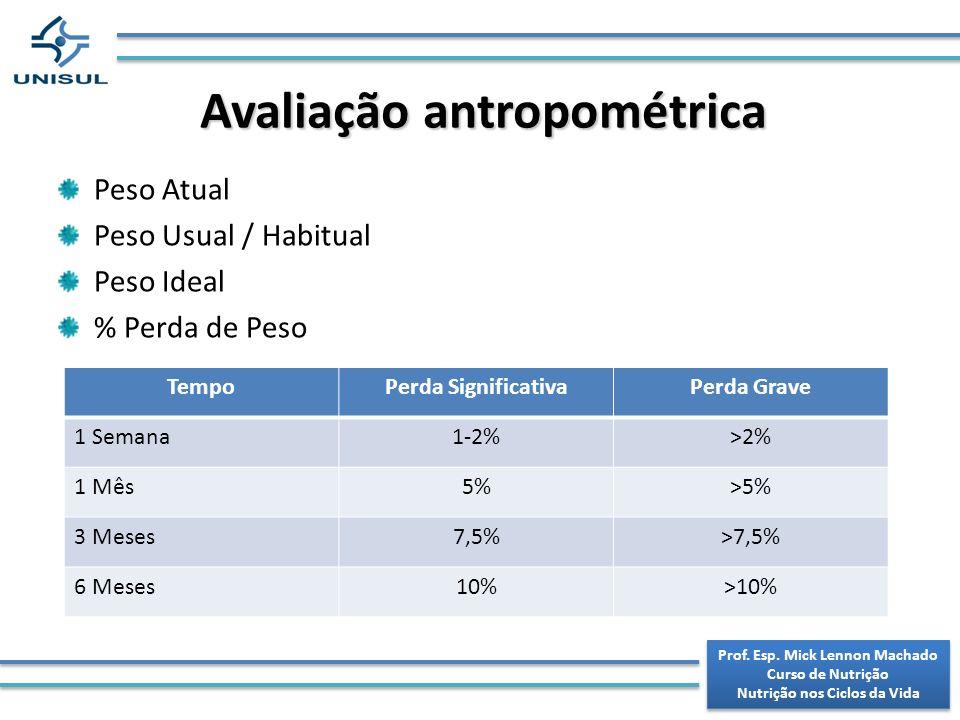 Peso Atual Peso Usual / Habitual Peso Ideal % Perda de Peso TempoPerda SignificativaPerda Grave 1 Semana1-2%>2% 1 Mês5%>5% 3 Meses7,5%>7,5% 6 Meses10%