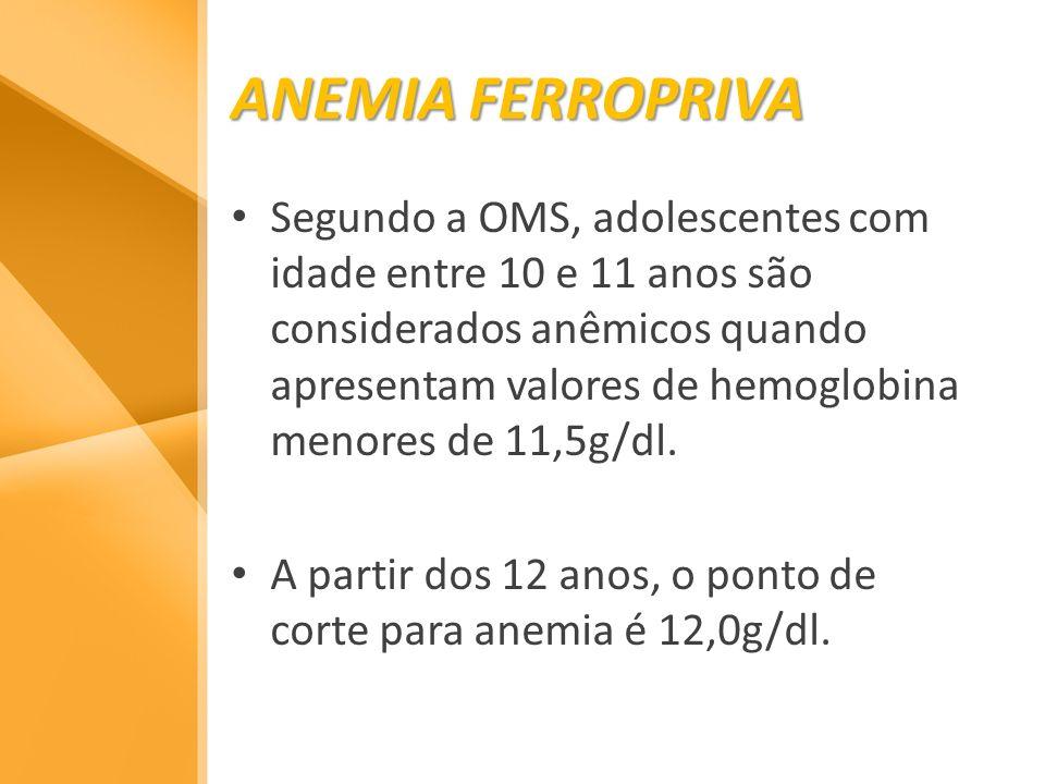 ANEMIA FERROPRIVA Segundo a OMS, adolescentes com idade entre 10 e 11 anos são considerados anêmicos quando apresentam valores de hemoglobina menores