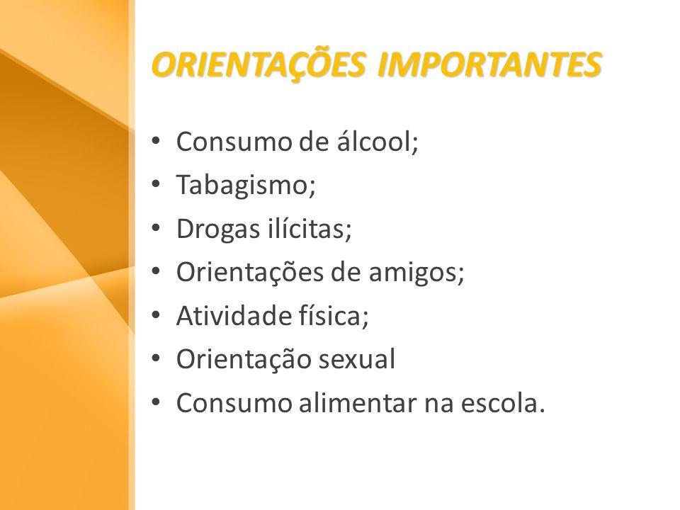 ORIENTAÇÕES IMPORTANTES Consumo de álcool; Tabagismo; Drogas ilícitas; Orientações de amigos; Atividade física; Orientação sexual Consumo alimentar na