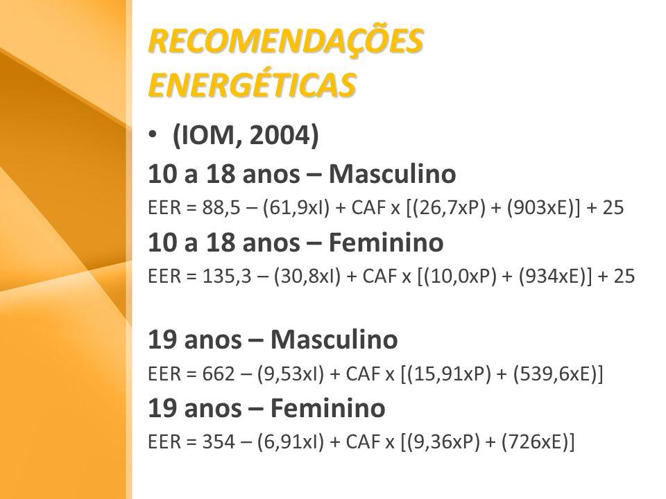 RECOMENDAÇÕES ENERGÉTICAS (IOM, 2004) 10 a 18 anos – Masculino EER = 88,5 – (61,9xI) + CAF x [(26,7xP) + (903xE)] + 25 10 a 18 anos – Feminino EER = 1