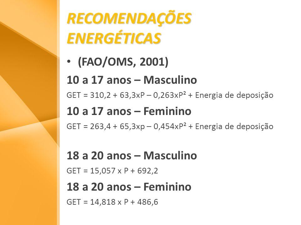 RECOMENDAÇÕES ENERGÉTICAS (FAO/OMS, 2001) 10 a 17 anos – Masculino GET = 310,2 + 63,3xP – 0,263xP² + Energia de deposição 10 a 17 anos – Feminino GET
