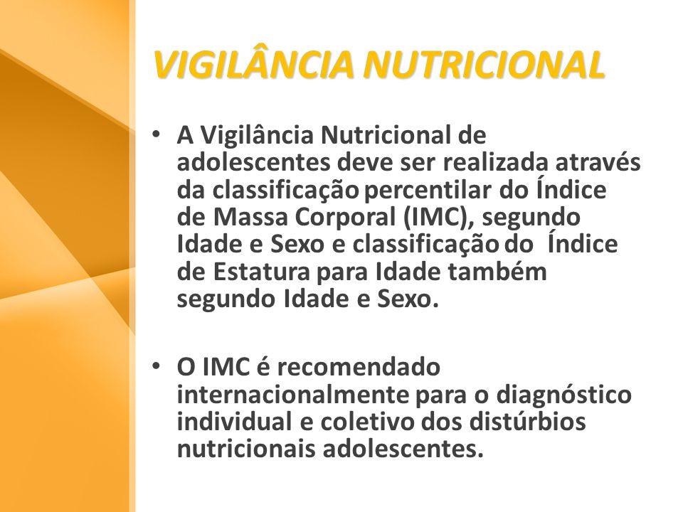 VIGILÂNCIA NUTRICIONAL A Vigilância Nutricional de adolescentes deve ser realizada através da classificação percentilar do Índice de Massa Corporal (I