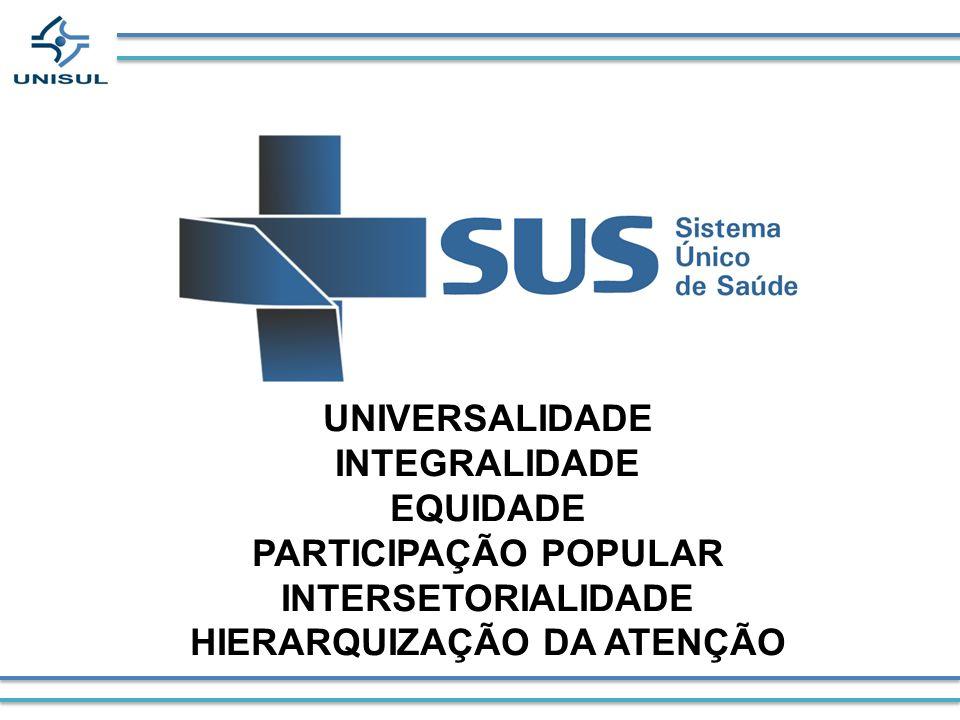 UNIVERSALIDADE INTEGRALIDADE EQUIDADE PARTICIPAÇÃO POPULAR INTERSETORIALIDADE HIERARQUIZAÇÃO DA ATENÇÃO