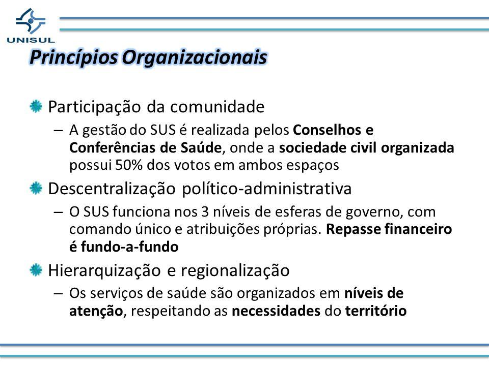 Participação da comunidade – A gestão do SUS é realizada pelos Conselhos e Conferências de Saúde, onde a sociedade civil organizada possui 50% dos vot