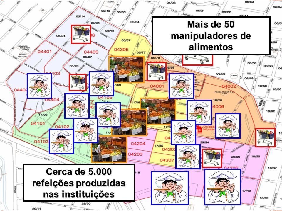 Cerca de 5.000 refeições produzidas nas instituições Mais de 50 manipuladores de alimentos