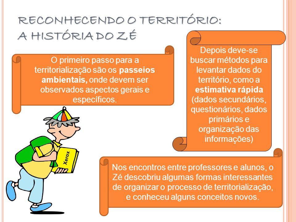 RECONHECENDO O TERRITÓRIO: A HISTÓRIA DO ZÉ Então, o grupo de alunos e professores organizaram o início da territorialização a partir dos passeios ambientais...