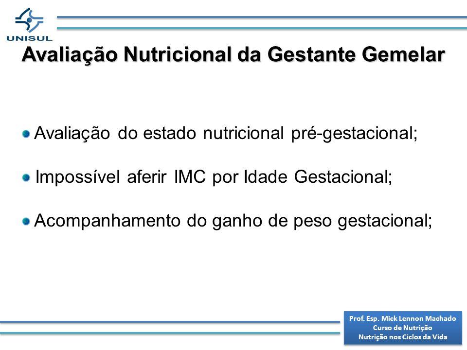 Avaliação Nutricional da Gestante Gemelar Avaliação do estado nutricional pré-gestacional; Impossível aferir IMC por Idade Gestacional; Acompanhamento