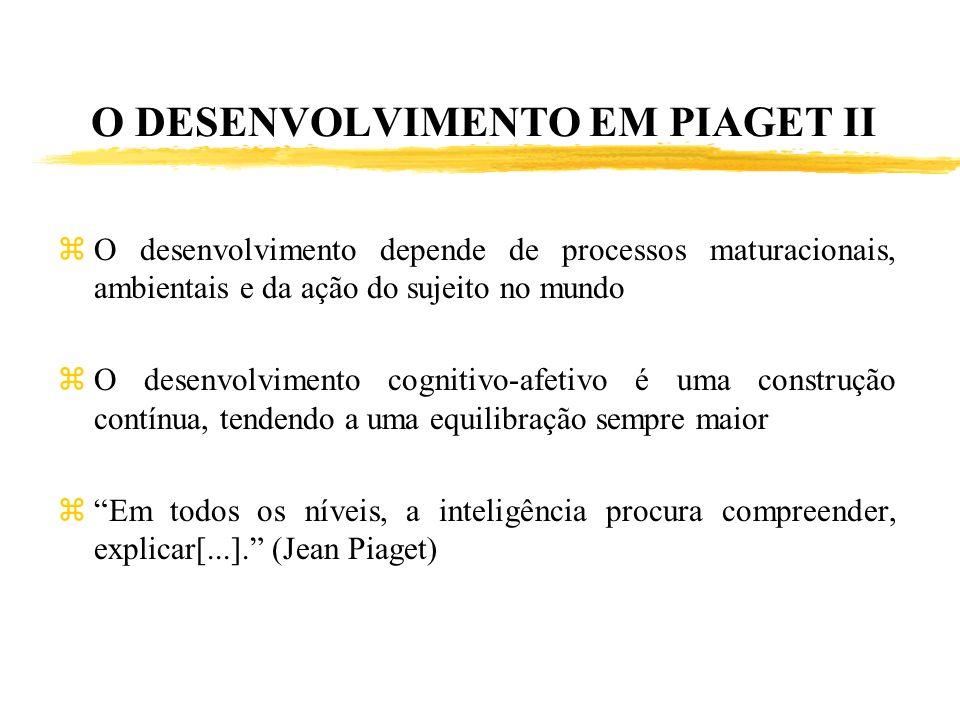 O DESENVOLVIMENTO EM PIAGET II zO desenvolvimento depende de processos maturacionais, ambientais e da ação do sujeito no mundo zO desenvolvimento cogn