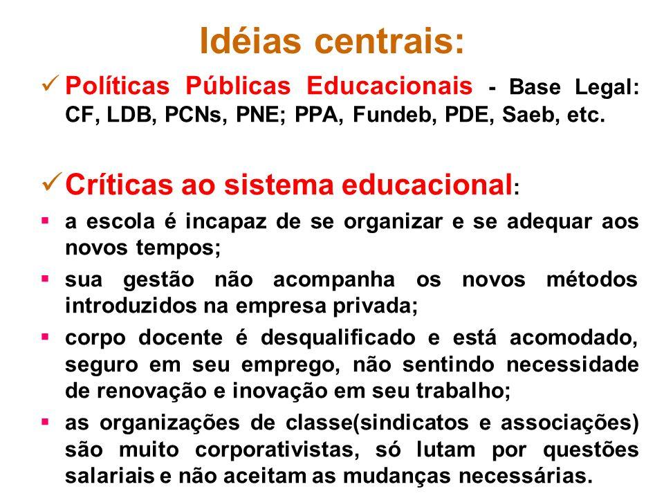 Idéias centrais: Políticas Públicas Educacionais - Base Legal: CF, LDB, PCNs, PNE; PPA, Fundeb, PDE, Saeb, etc. Críticas ao sistema educacional : a es