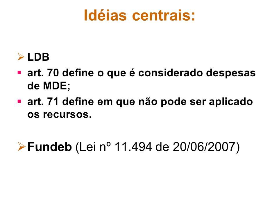 Idéias centrais: LDB art. 70 define o que é considerado despesas de MDE; art. 71 define em que não pode ser aplicado os recursos. Fundeb (Lei nº 11.49