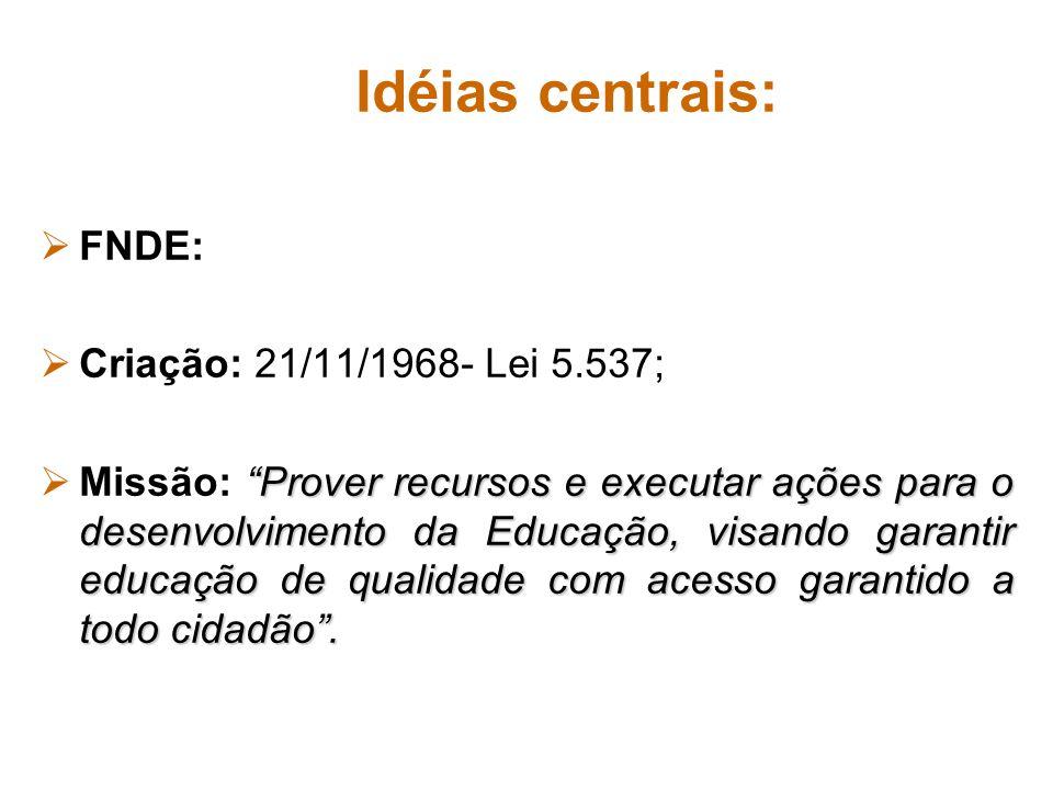 Idéias centrais: FNDE: Criação: 21/11/1968- Lei 5.537; Prover recursos e executar ações para o desenvolvimento da Educação, visando garantir educação