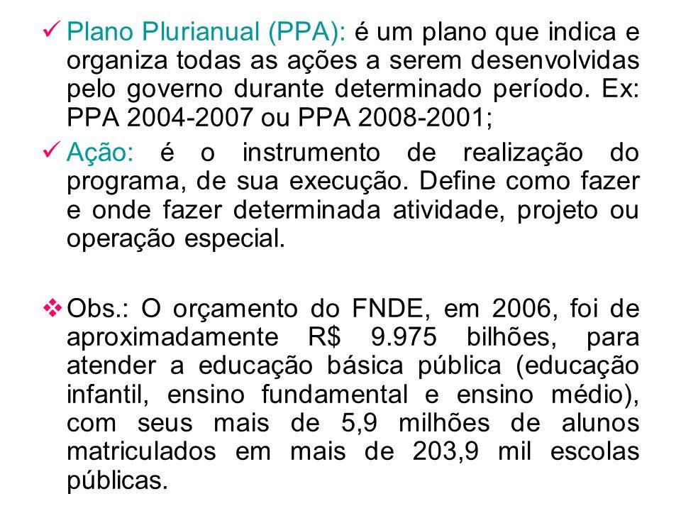 Plano Plurianual (PPA): é um plano que indica e organiza todas as ações a serem desenvolvidas pelo governo durante determinado período. Ex: PPA 2004-2