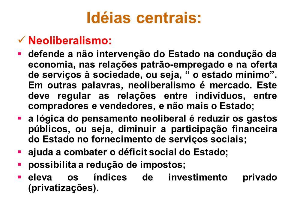 Idéias centrais: Políticas Públicas Educacionais - Base Legal: CF, LDB, PCNs, PNE; PPA, Fundeb, PDE, Saeb, etc.
