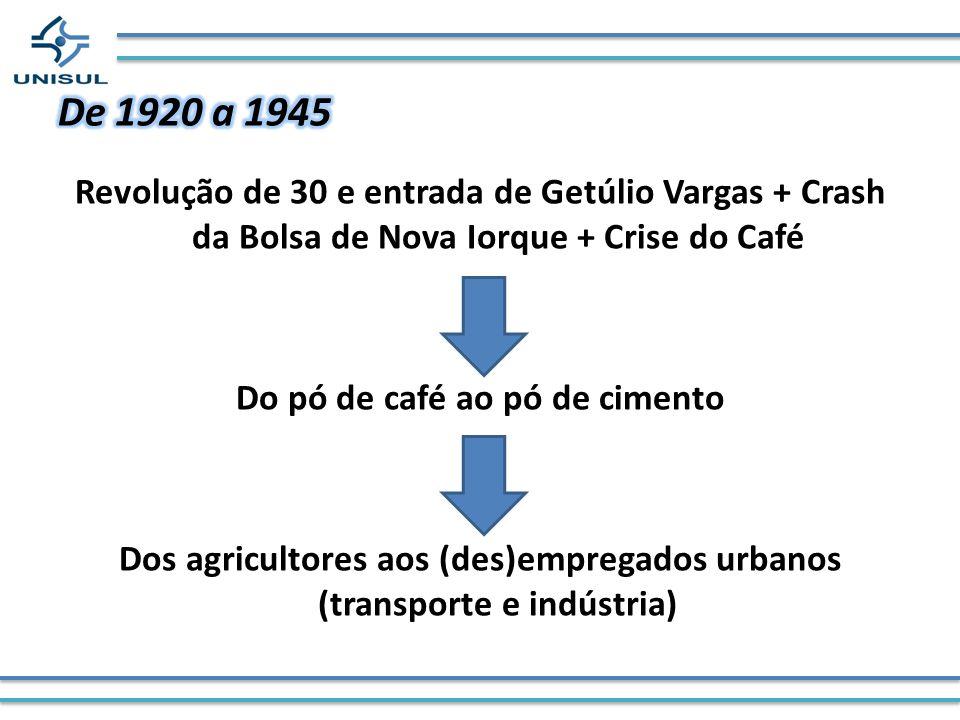 Revolução de 30 e entrada de Getúlio Vargas + Crash da Bolsa de Nova Iorque + Crise do Café Do pó de café ao pó de cimento Dos agricultores aos (des)e
