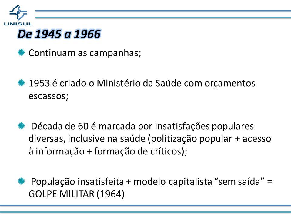 Continuam as campanhas; 1953 é criado o Ministério da Saúde com orçamentos escassos; Década de 60 é marcada por insatisfações populares diversas, incl