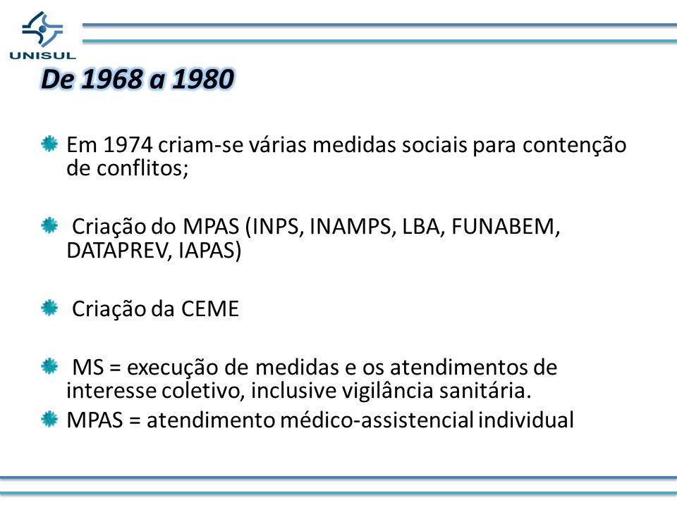 Em 1974 criam-se várias medidas sociais para contenção de conflitos; Criação do MPAS (INPS, INAMPS, LBA, FUNABEM, DATAPREV, IAPAS) Criação da CEME MS