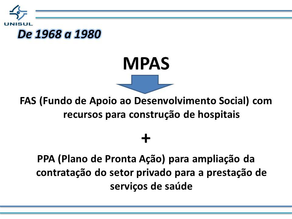 MPAS FAS (Fundo de Apoio ao Desenvolvimento Social) com recursos para construção de hospitais + PPA (Plano de Pronta Ação) para ampliação da contrataç