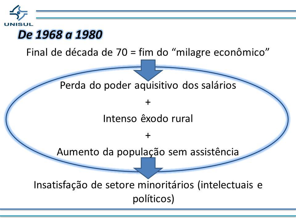 Final de década de 70 = fim do milagre econômico Perda do poder aquisitivo dos salários + Intenso êxodo rural + Aumento da população sem assistência I