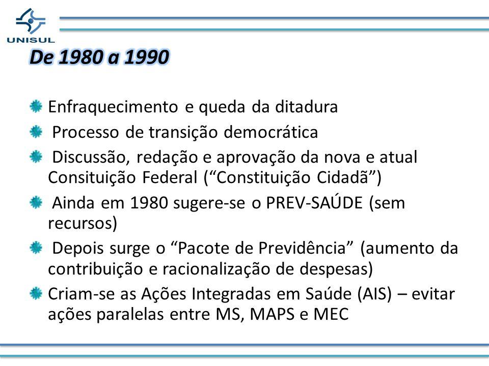 Enfraquecimento e queda da ditadura Processo de transição democrática Discussão, redação e aprovação da nova e atual Consituição Federal (Constituição