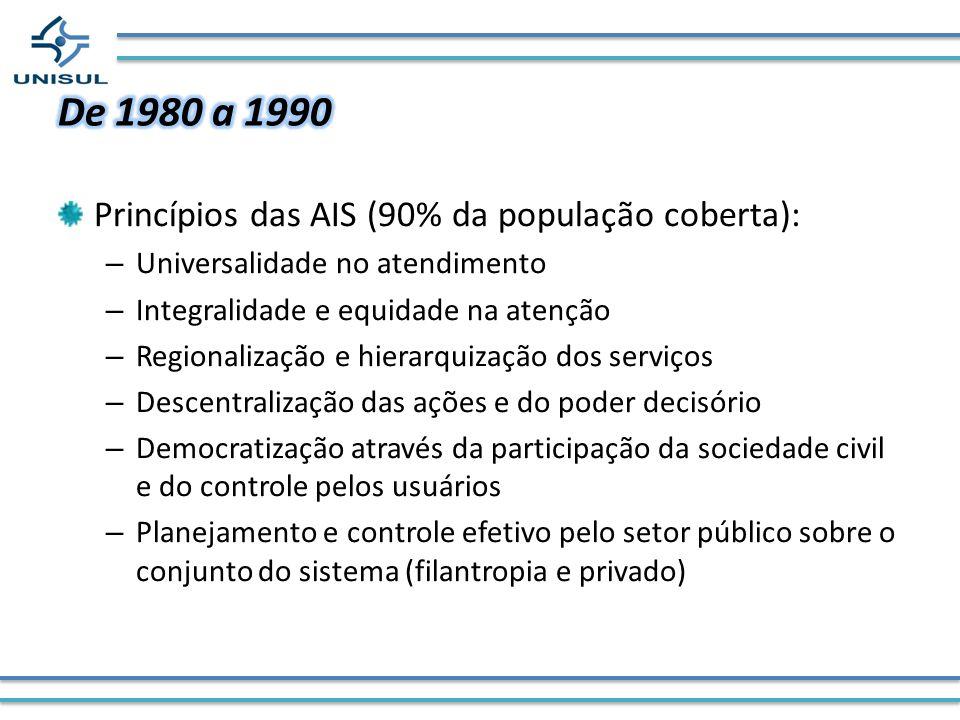 Princípios das AIS (90% da população coberta): – Universalidade no atendimento – Integralidade e equidade na atenção – Regionalização e hierarquização