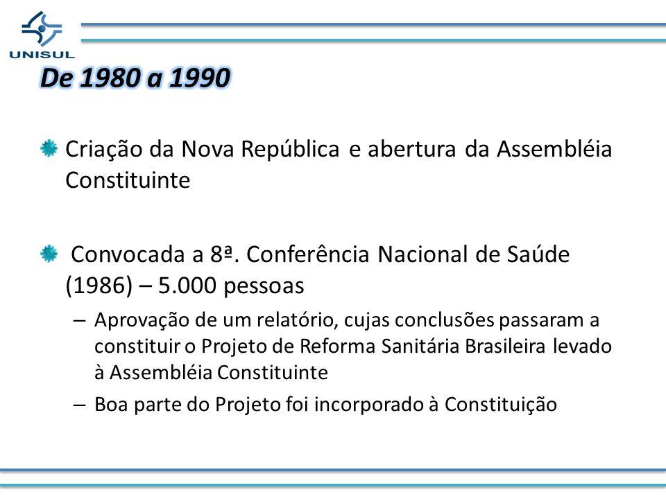 Criação da Nova República e abertura da Assembléia Constituinte Convocada a 8ª. Conferência Nacional de Saúde (1986) – 5.000 pessoas – Aprovação de um